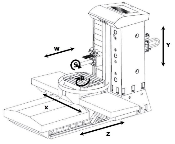 TABLE TYPE HORIZONTAL BORING MACHINE – WFC 10 CNC